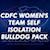 CDFC Women's Team Self Isolation Bulldog Pack